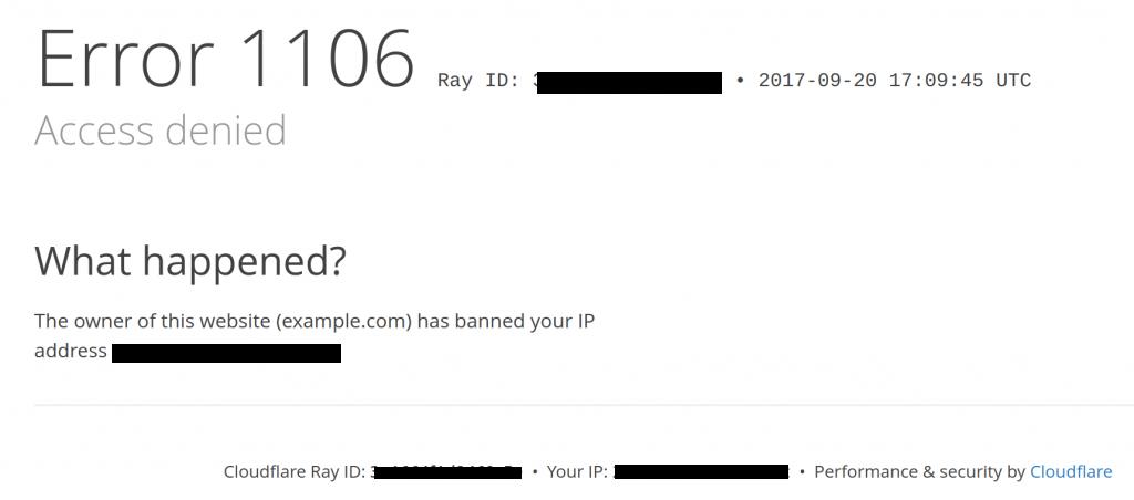 Cloudflare Zone Lockdown